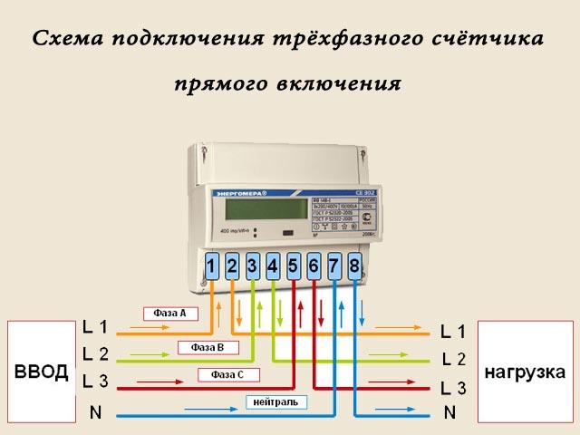 Как подключить 3 х фазный счётчик схема