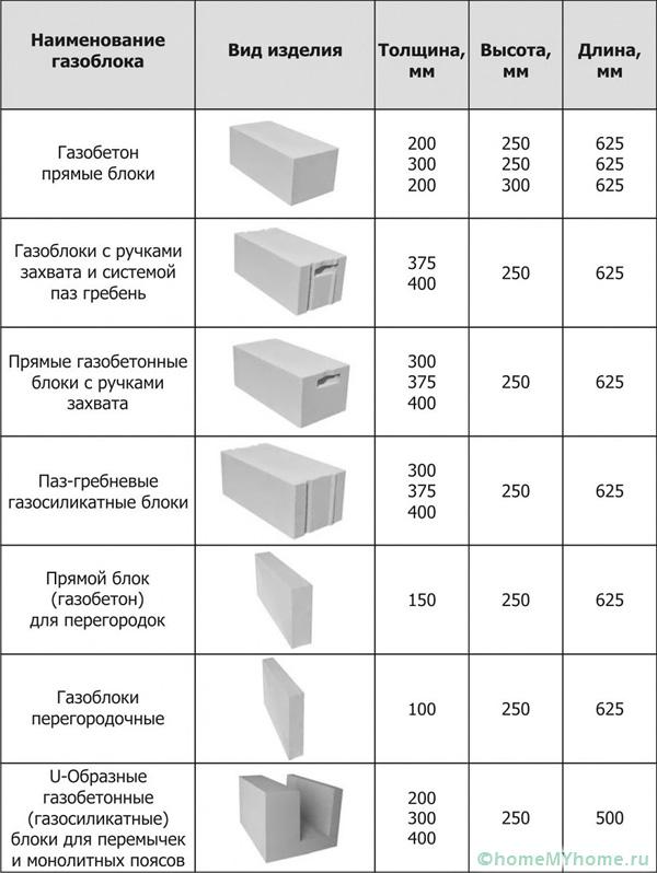 Bloques de hormigon precio por unidad awesome bloque x x - Precio bloque de hormigon ...